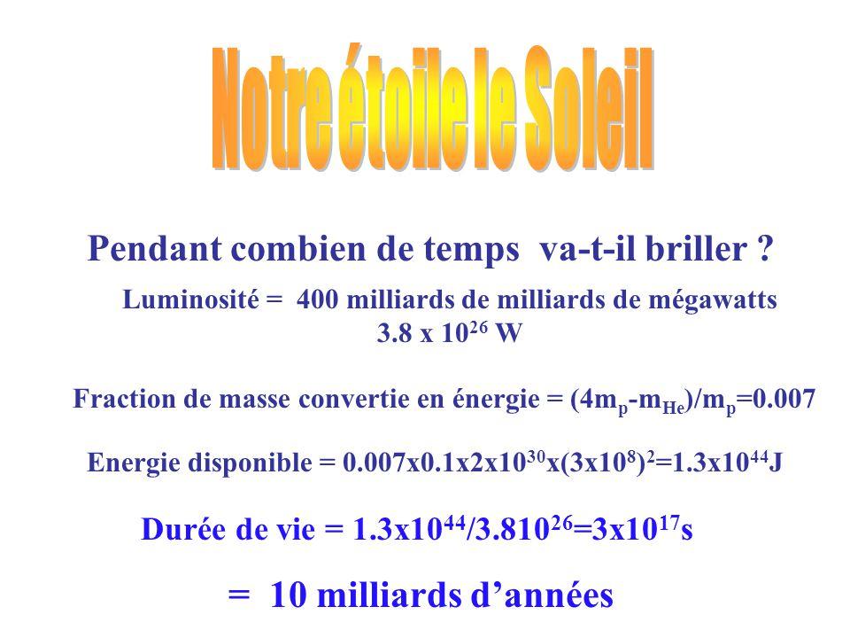 Luminosité = 400 milliards de milliards de mégawatts