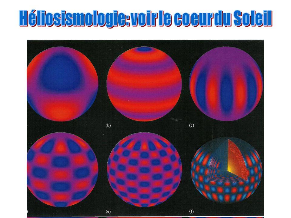 Héliosismologie: voir le coeur du Soleil