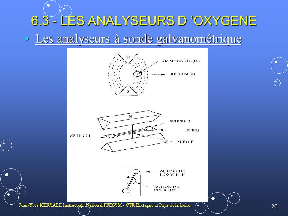 6.3 - LES ANALYSEURS D 'OXYGENE