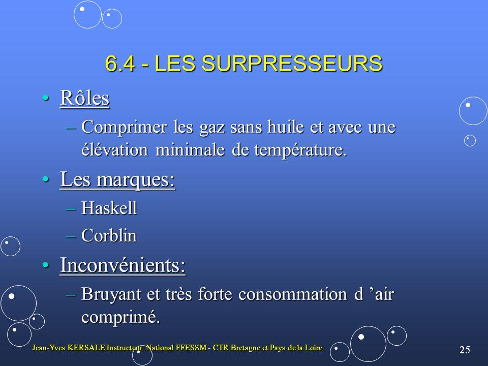 6.4 - LES SURPRESSEURS Rôles Les marques: Inconvénients: