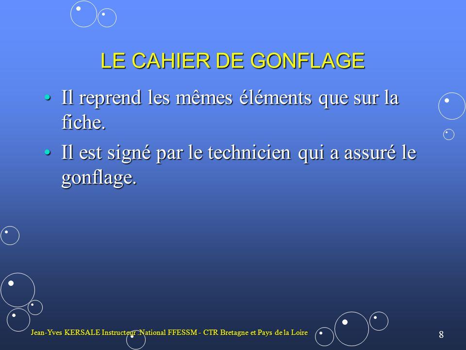 LE CAHIER DE GONFLAGE Il reprend les mêmes éléments que sur la fiche.