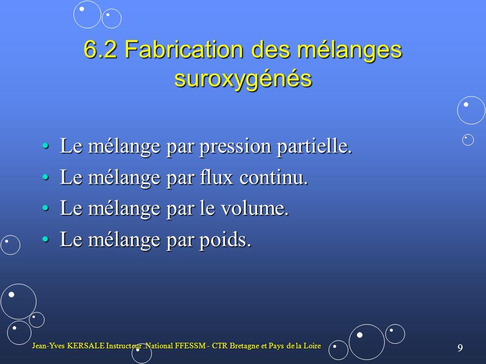 6.2 Fabrication des mélanges suroxygénés
