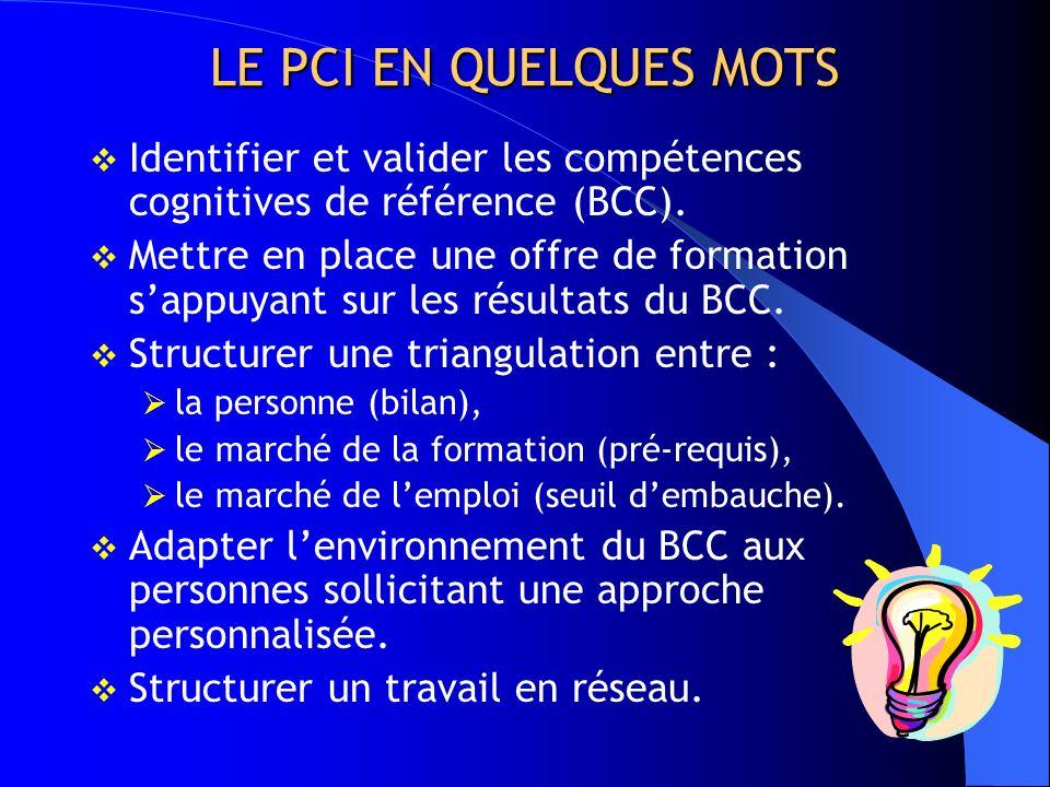 LE PCI EN QUELQUES MOTS Identifier et valider les compétences cognitives de référence (BCC).