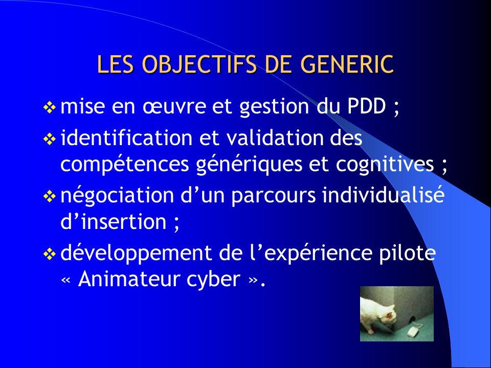 LES OBJECTIFS DE GENERIC