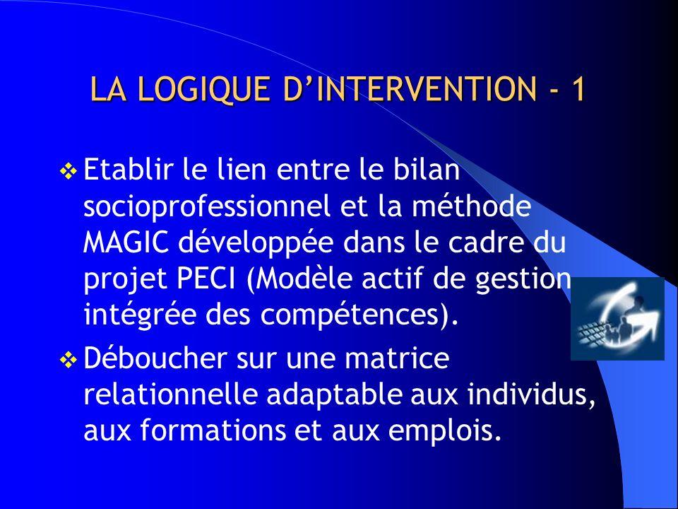 LA LOGIQUE D'INTERVENTION - 1