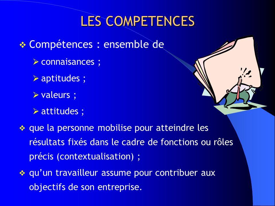 LES COMPETENCES Compétences : ensemble de connaisances ; aptitudes ;