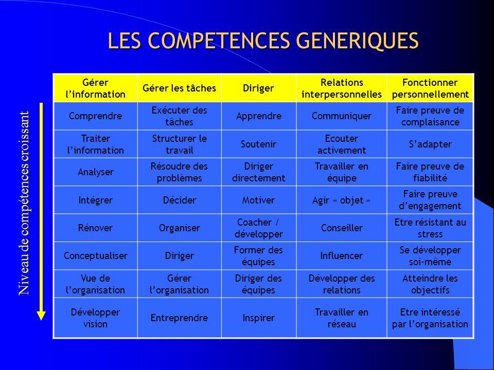 LES COMPETENCES GENERIQUES