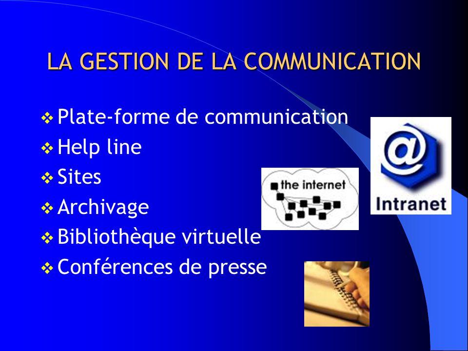 LA GESTION DE LA COMMUNICATION