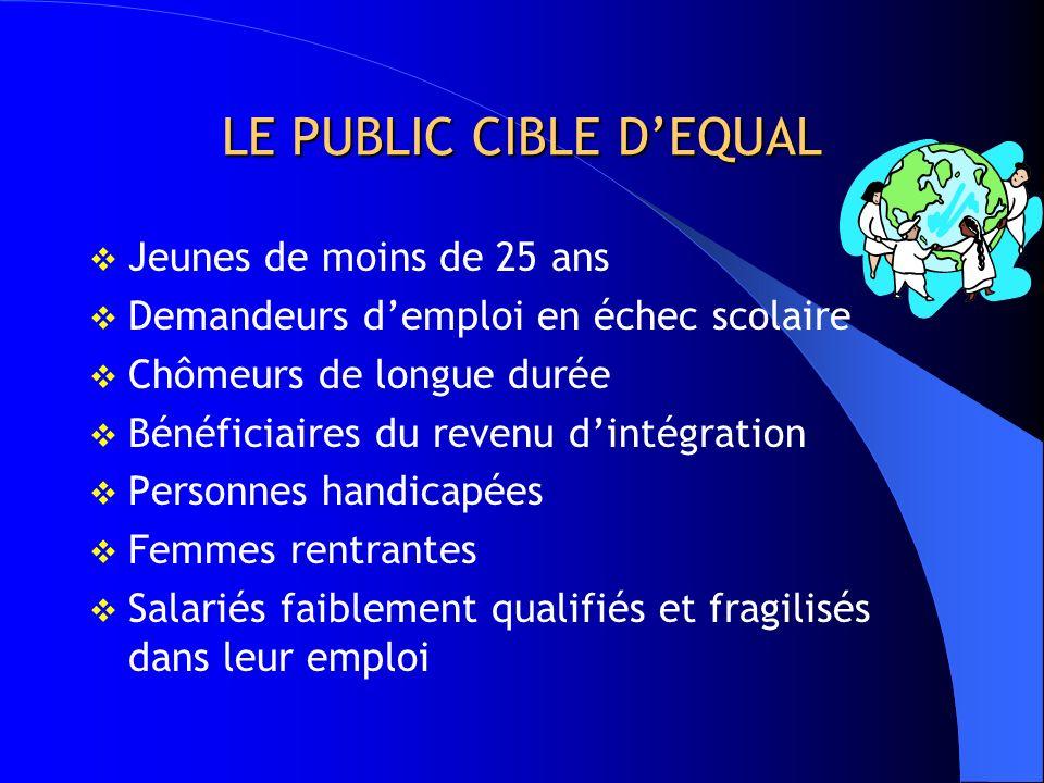LE PUBLIC CIBLE D'EQUAL