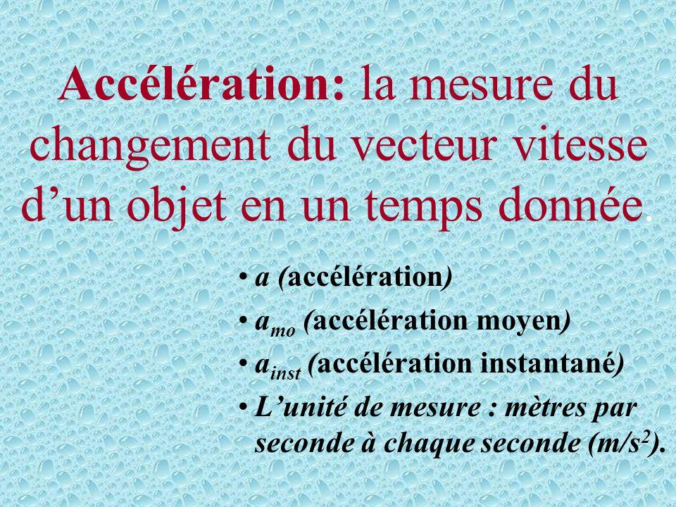 Accélération: la mesure du changement du vecteur vitesse d'un objet en un temps donnée.