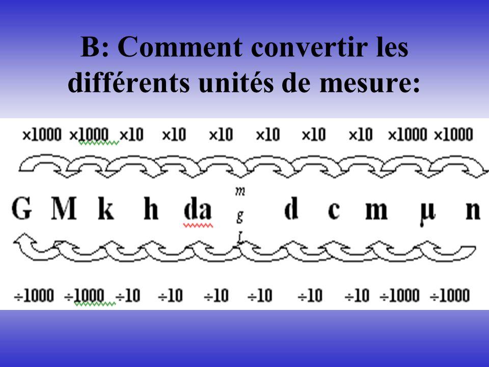 B: Comment convertir les différents unités de mesure: