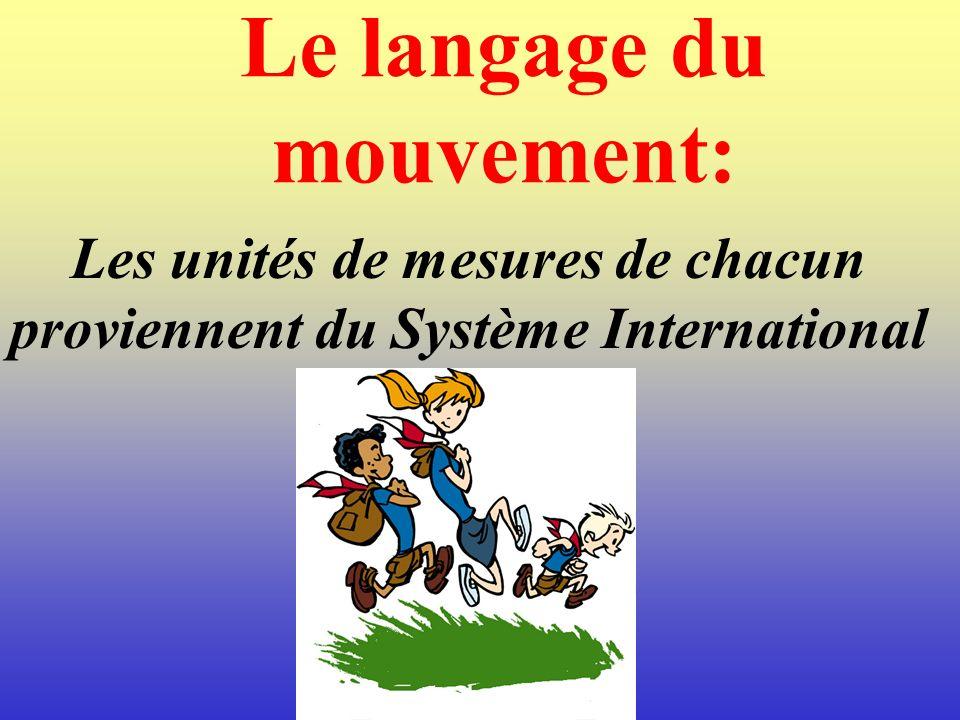 Le langage du mouvement: