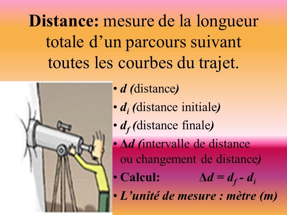 Distance: mesure de la longueur totale d'un parcours suivant toutes les courbes du trajet.