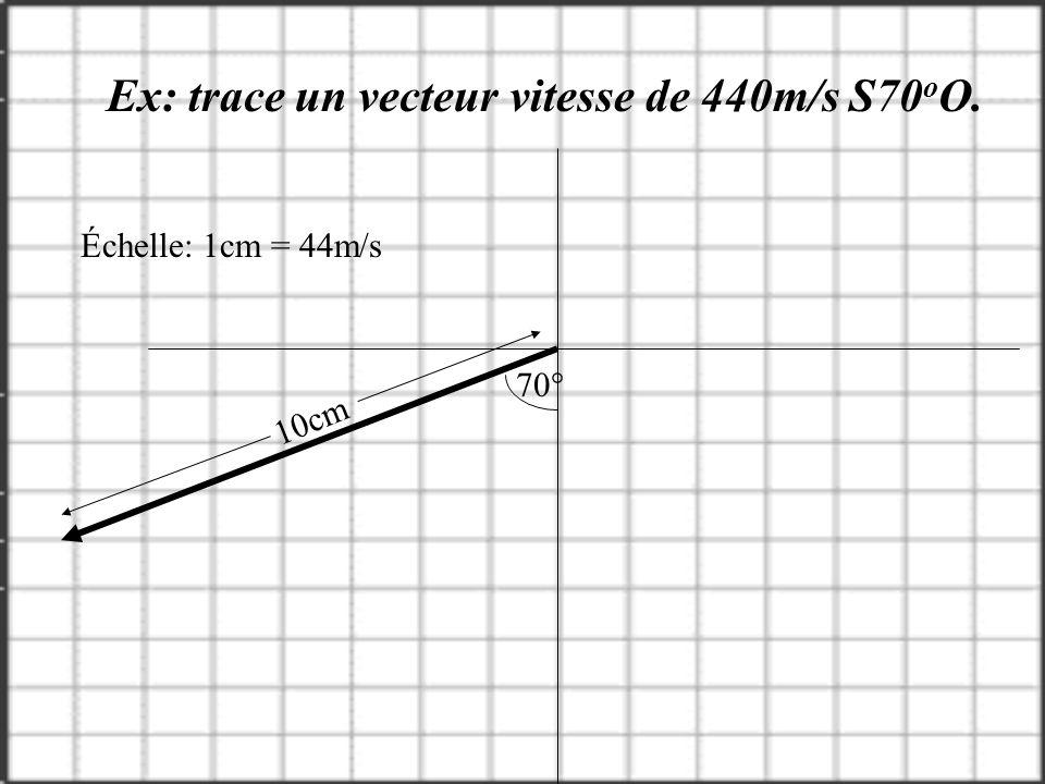 Ex: trace un vecteur vitesse de 440m/s S70oO.