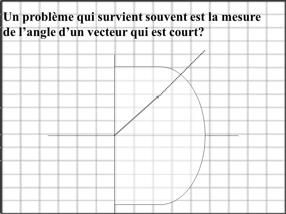 Un problème qui survient souvent est la mesure de l'angle d'un vecteur qui est court