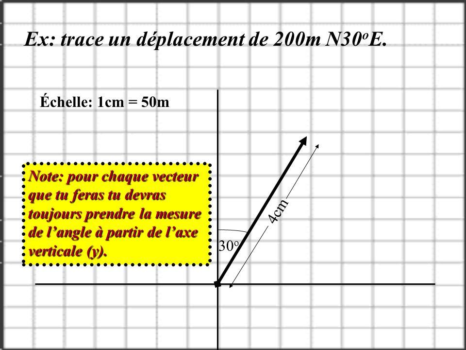 Ex: trace un déplacement de 200m N30oE.