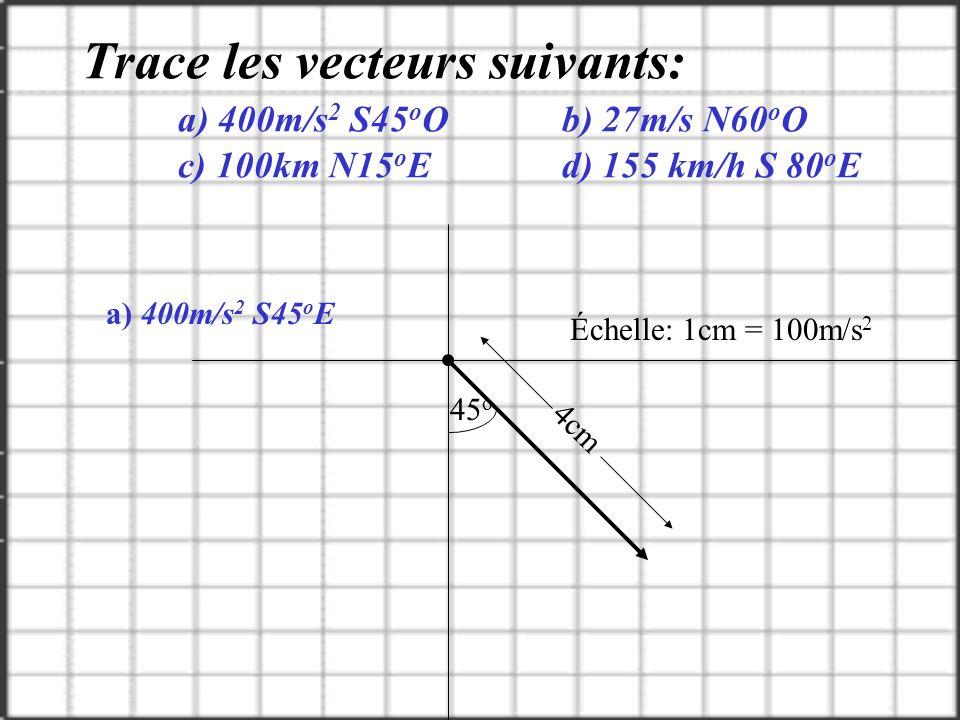 Trace les vecteurs suivants:. a) 400m/s2 S45oO. b) 27m/s N60oO