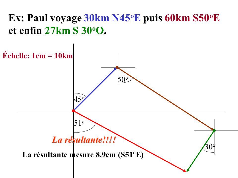 Ex: Paul voyage 30km N45oE puis 60km S50oE et enfin 27km S 30oO.