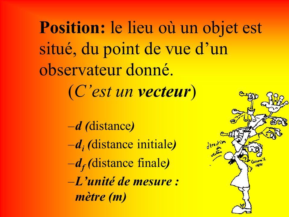 Position: le lieu où un objet est situé, du point de vue d'un observateur donné.
