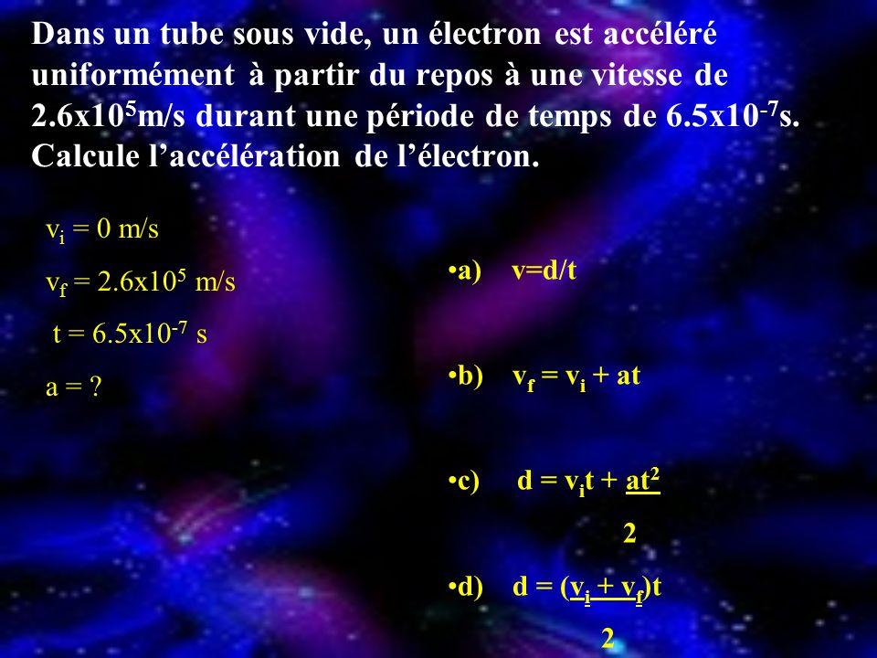 Dans un tube sous vide, un électron est accéléré uniformément à partir du repos à une vitesse de 2.6x105m/s durant une période de temps de 6.5x10-7s. Calcule l'accélération de l'électron.