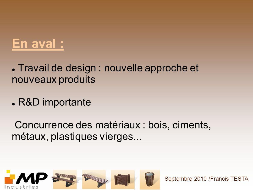 En aval : Travail de design : nouvelle approche et nouveaux produits
