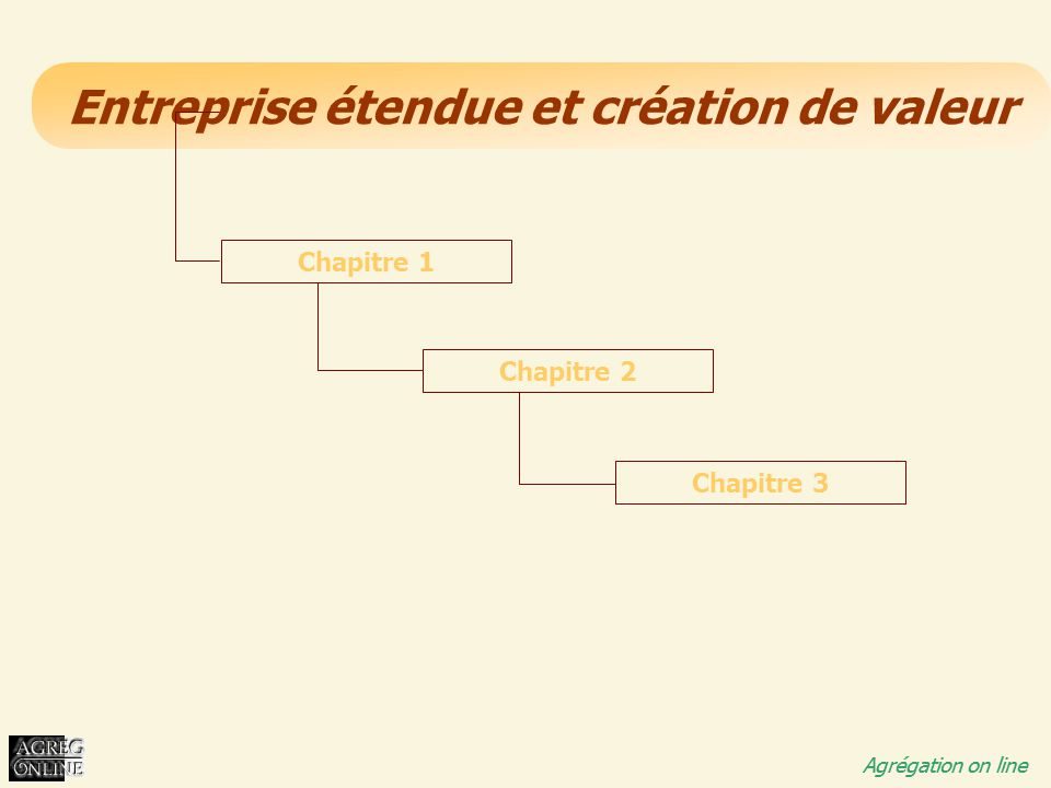 Chapitre 1 Chapitre 2 Chapitre 3
