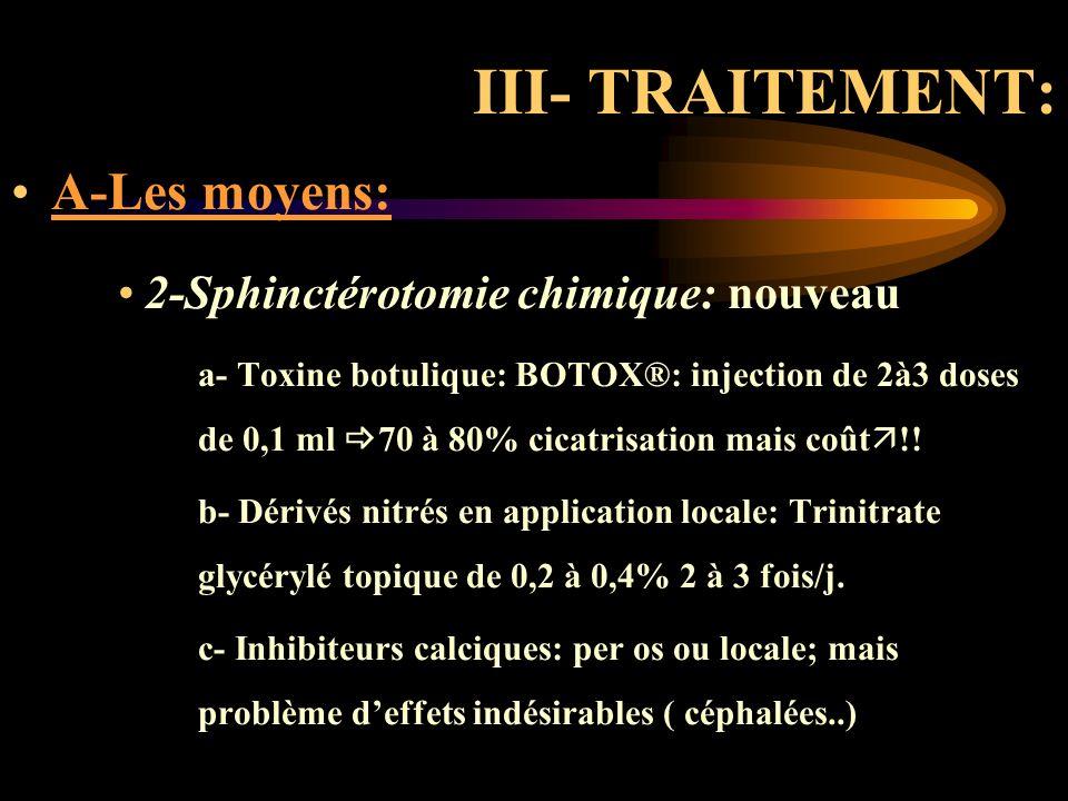 III- TRAITEMENT: A-Les moyens: 2-Sphinctérotomie chimique: nouveau