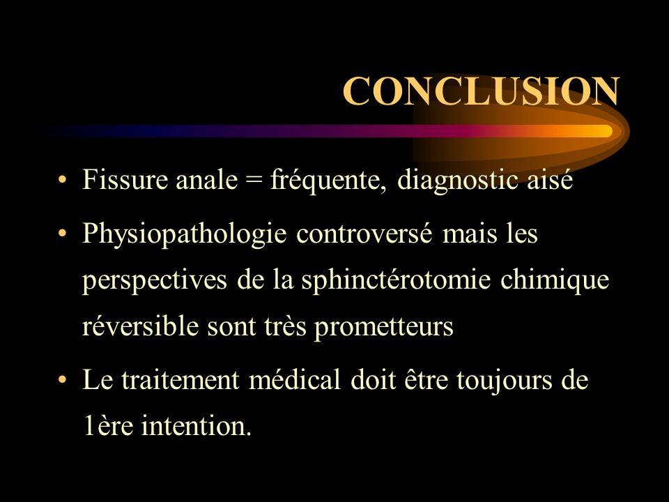 CONCLUSION Fissure anale = fréquente, diagnostic aisé