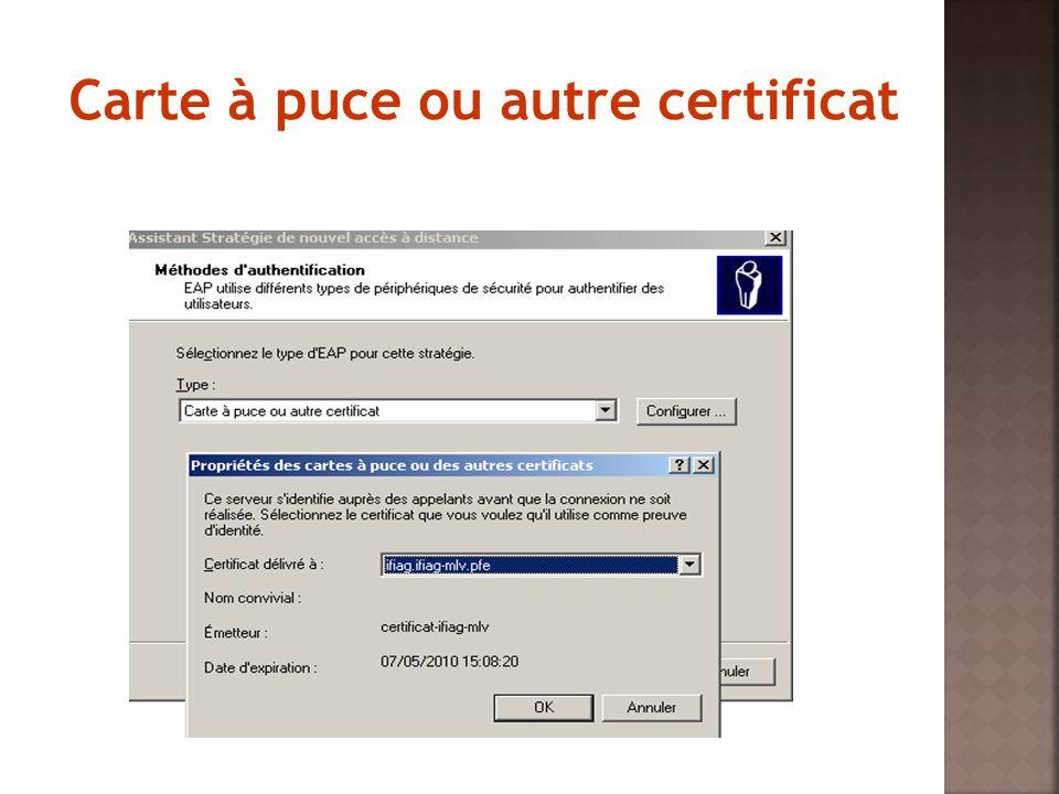 Carte à puce ou autre certificat