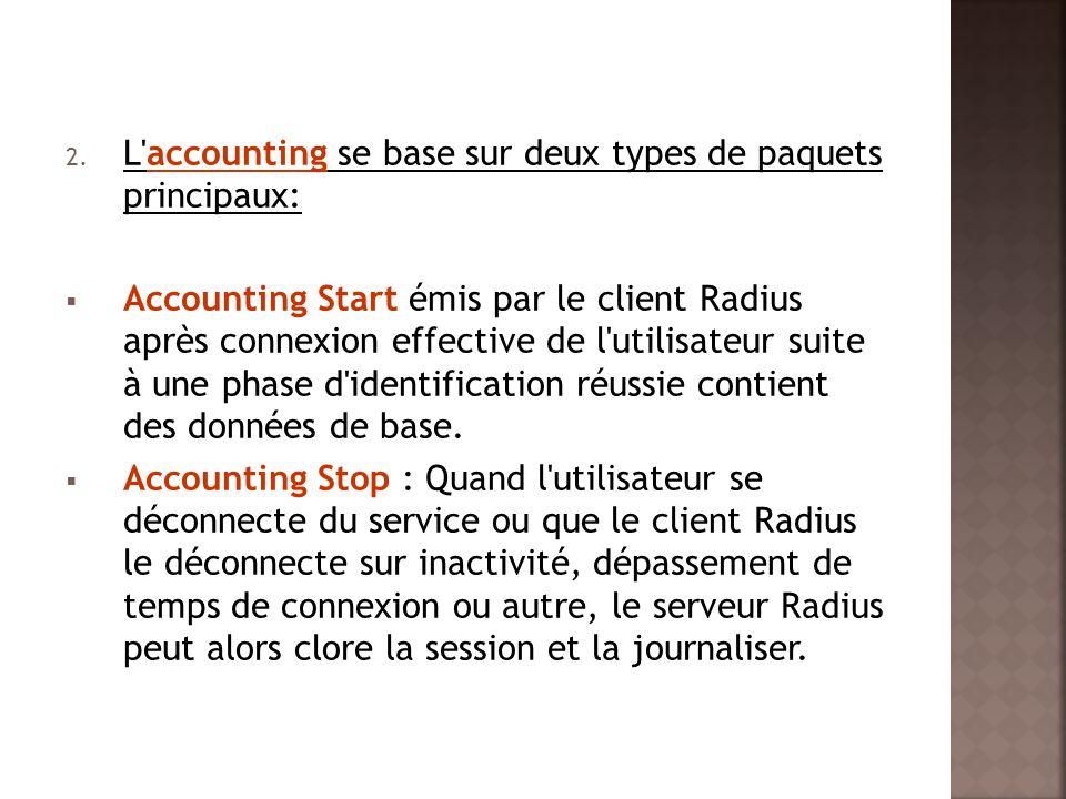 L accounting se base sur deux types de paquets principaux: