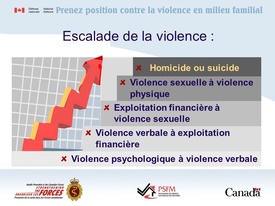 Escalade de la violence :