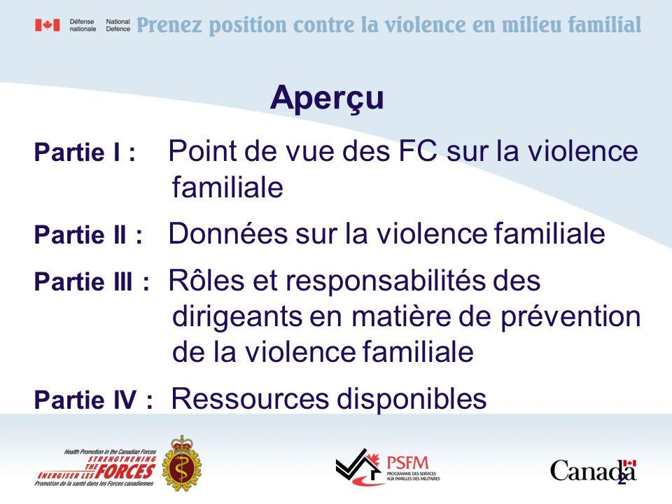 Aperçu Partie I : Point de vue des FC sur la violence familiale