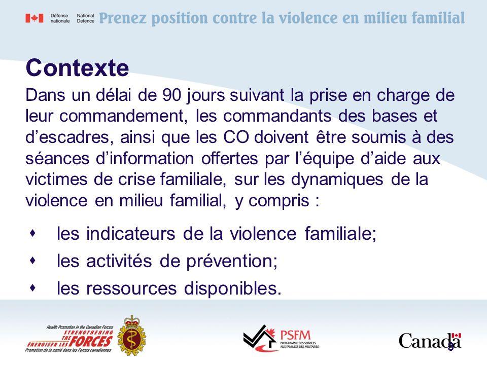 Contexte les indicateurs de la violence familiale;