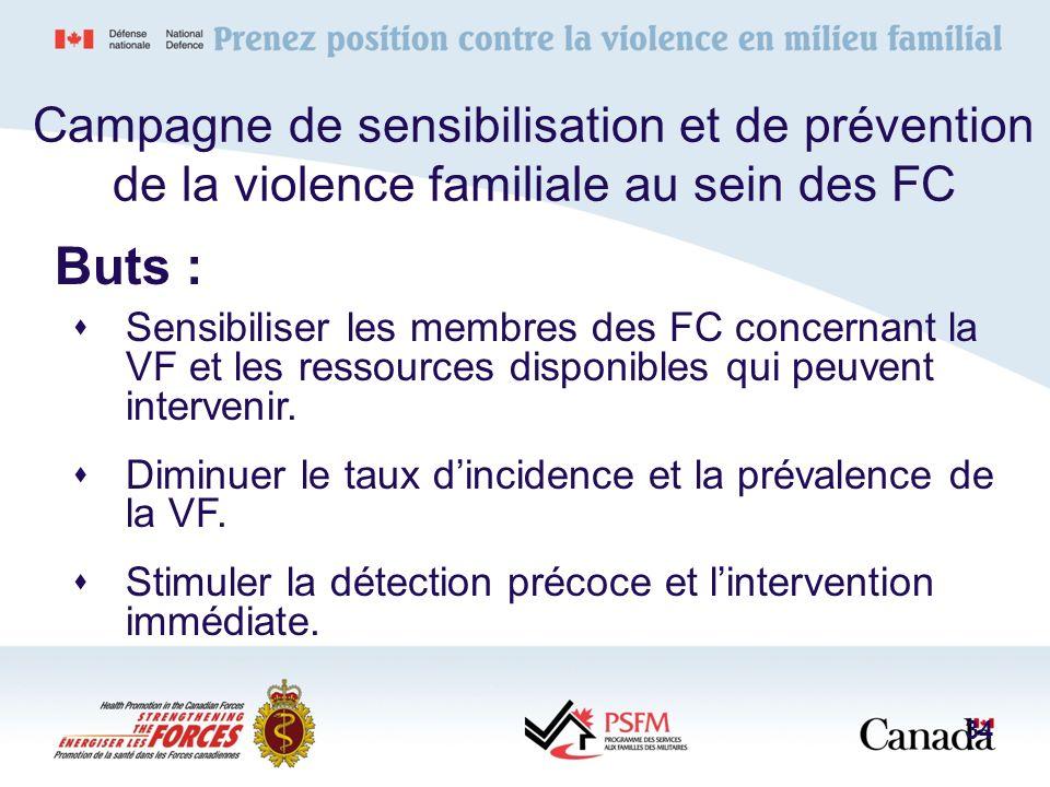 Campagne de sensibilisation et de prévention de la violence familiale au sein des FC