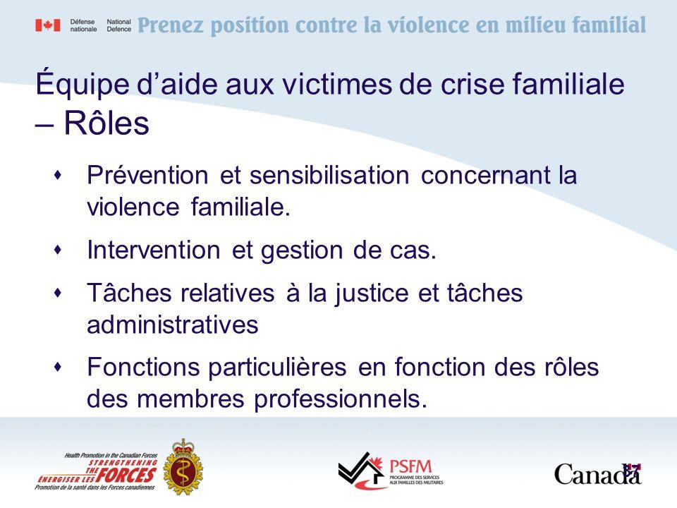 Équipe d'aide aux victimes de crise familiale – Rôles