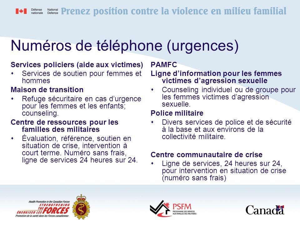 Numéros de téléphone (urgences)