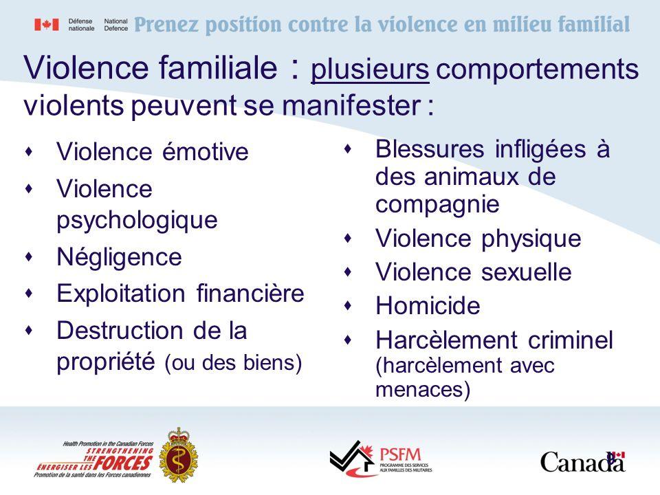 Violence familiale : plusieurs comportements violents peuvent se manifester :