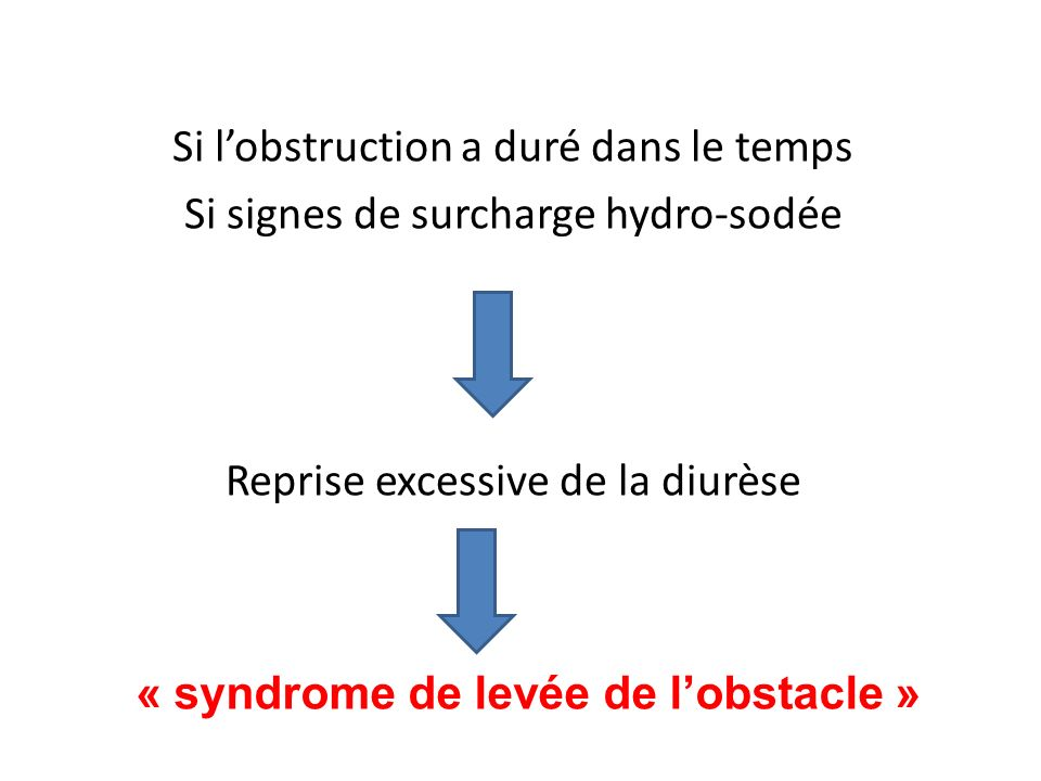 « syndrome de levée de l'obstacle »