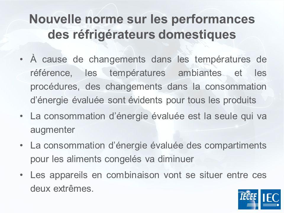 Nouvelle norme sur les performances des réfrigérateurs domestiques