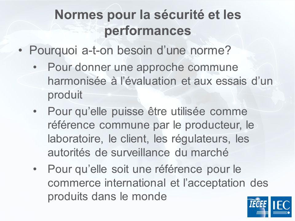 Normes pour la sécurité et les performances