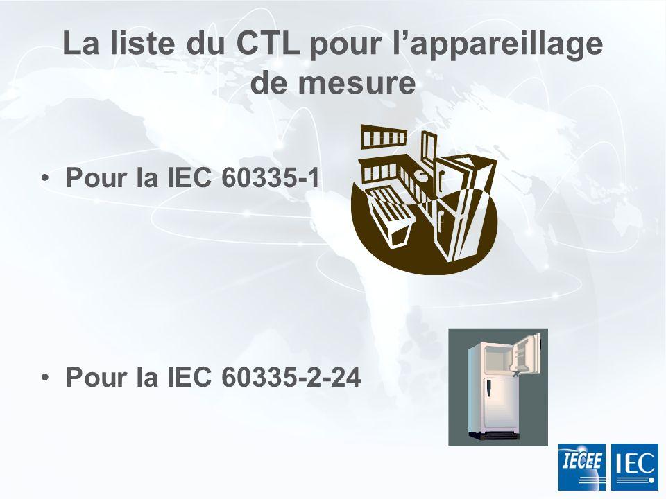 La liste du CTL pour l'appareillage de mesure