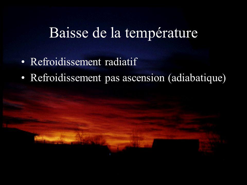 Baisse de la température