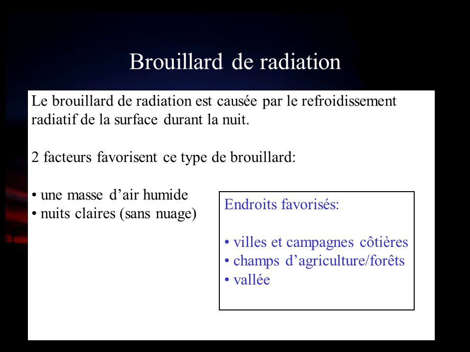 Brouillard de radiation