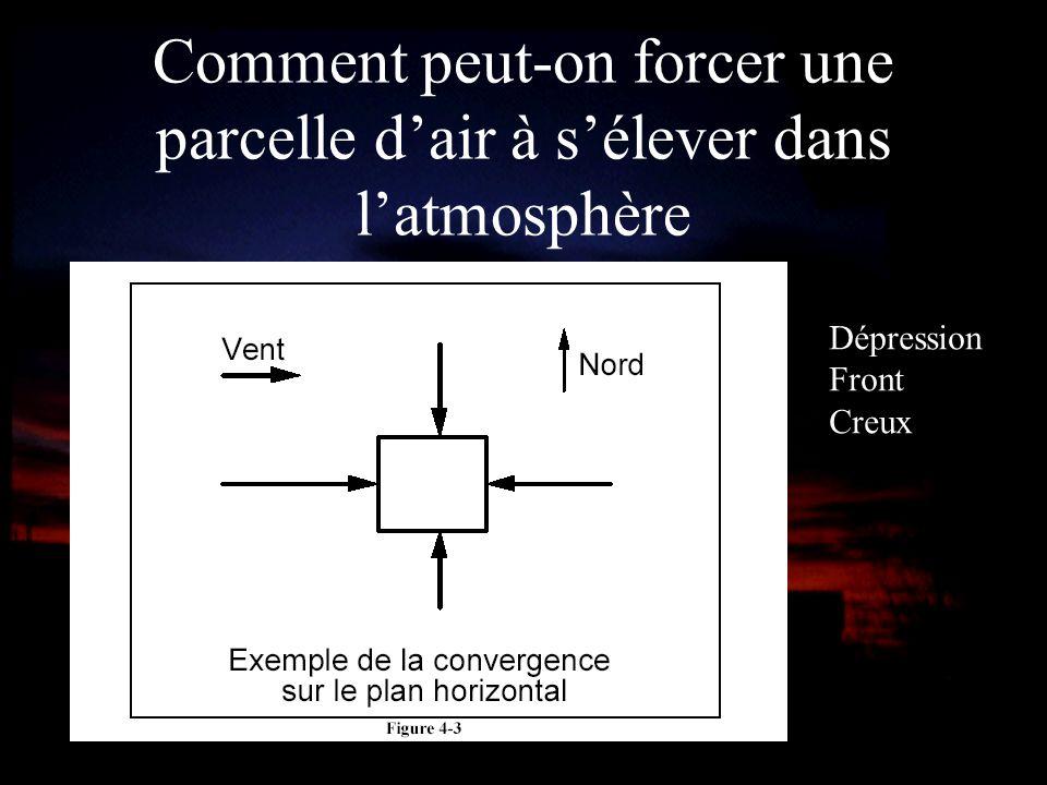 Comment peut-on forcer une parcelle d'air à s'élever dans l'atmosphère