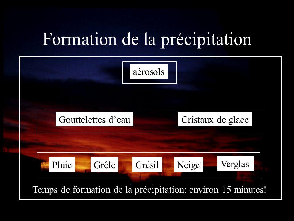 Formation de la précipitation