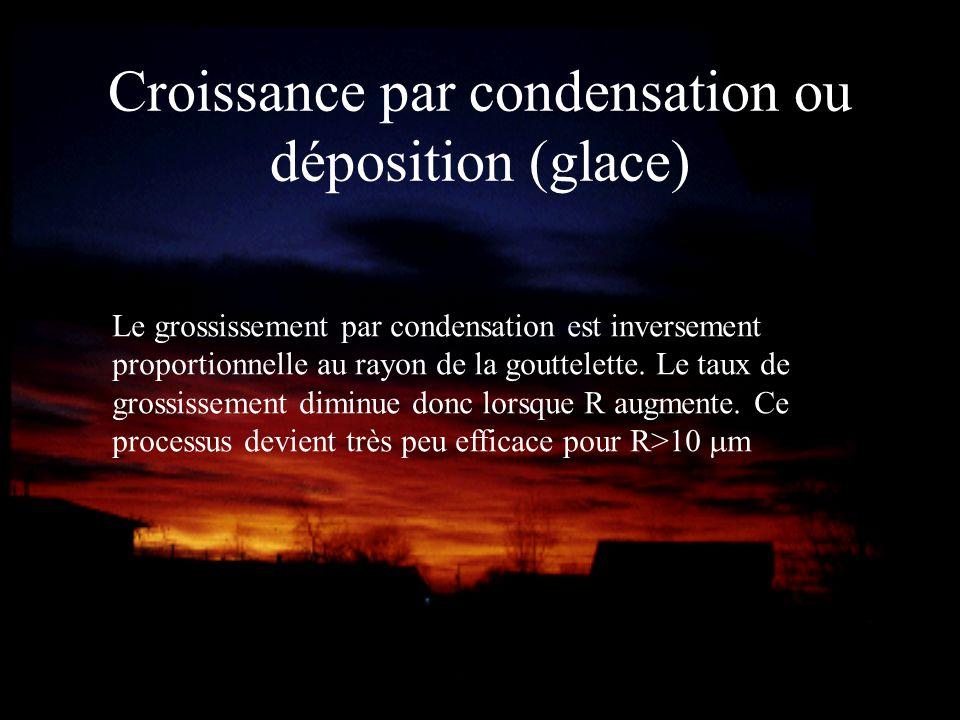 Croissance par condensation ou déposition (glace)