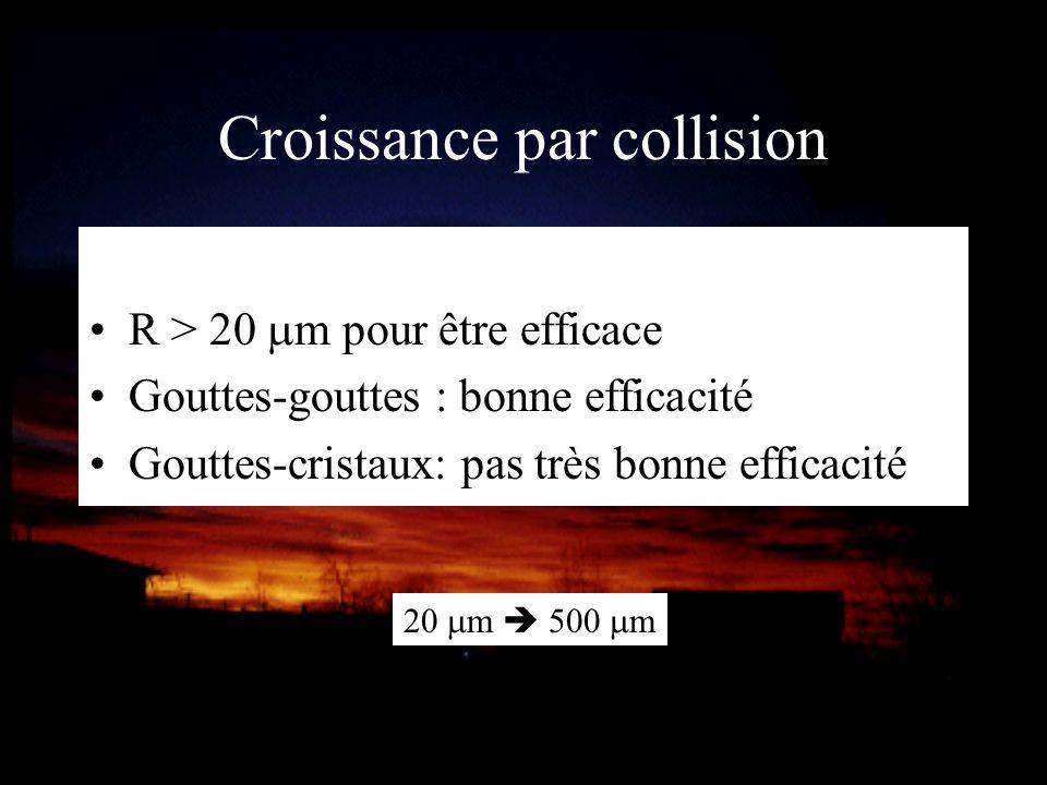 Croissance par collision