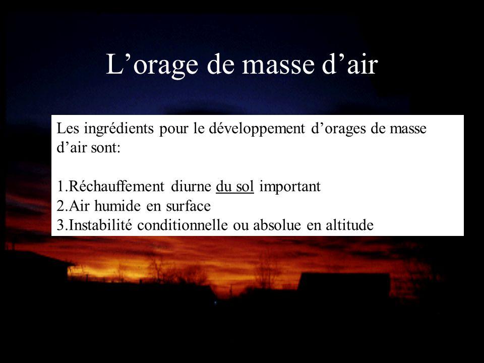 L'orage de masse d'air Les ingrédients pour le développement d'orages de masse d'air sont: Réchauffement diurne du sol important.