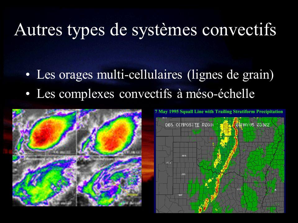Autres types de systèmes convectifs
