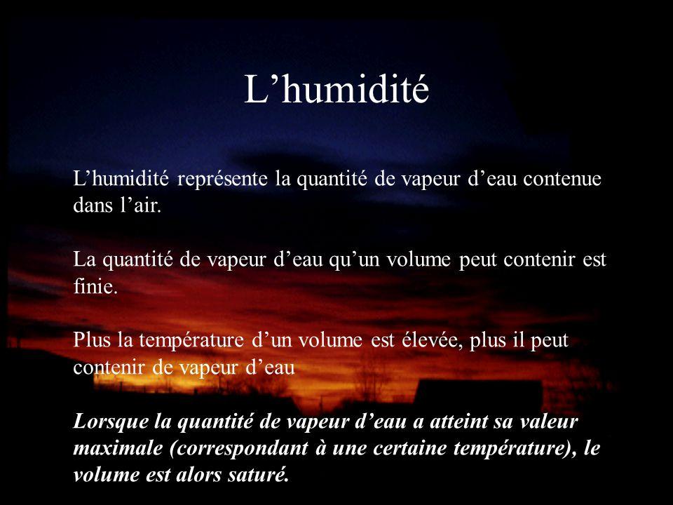 L'humidité L'humidité représente la quantité de vapeur d'eau contenue dans l'air. La quantité de vapeur d'eau qu'un volume peut contenir est finie.